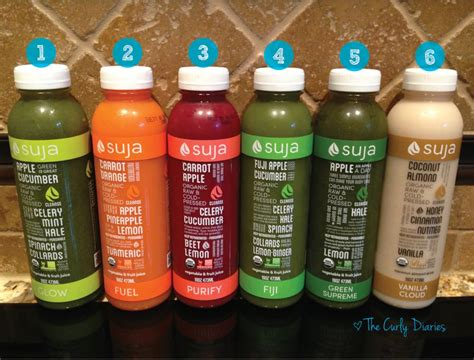 Time Detox Cleanse by Just Purchased 3 Day Cleanse Boom Way Stoked Time To