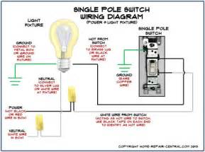 how to wire a single pole switch diagram how wiring diagrams collection