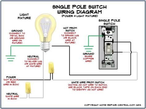 wiring diagram for single pole light switch wiring