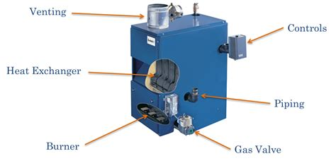 how a steam boiler system works how do boilers work ecomfort