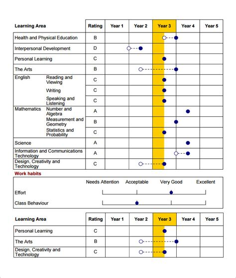 primary school report cards template 12 school report templates pdf doc excel free