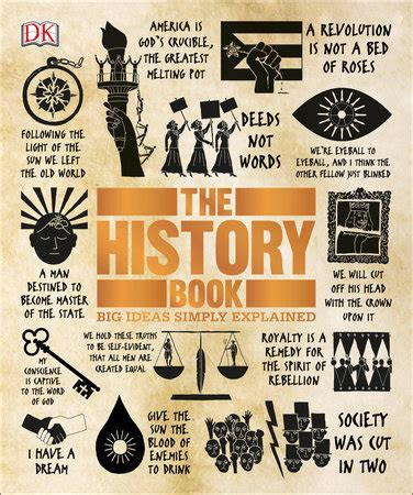 libro the history book big big ideas simply explained