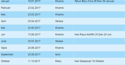 gaji pelaut 2017 jadual tarikh pembayaran gaji kakitangan awam 2016