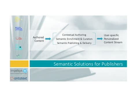 semantics matters why semantics matter adding the semantic edge to your