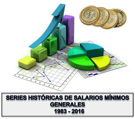 consulta ciudadana de los salarios mnimos profesionales series hist 243 ricas de salarios m 237 nimos generales 1983 2016