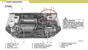 Hyundai Transmission Flush How To Change Transmission Fluid Apps Directories