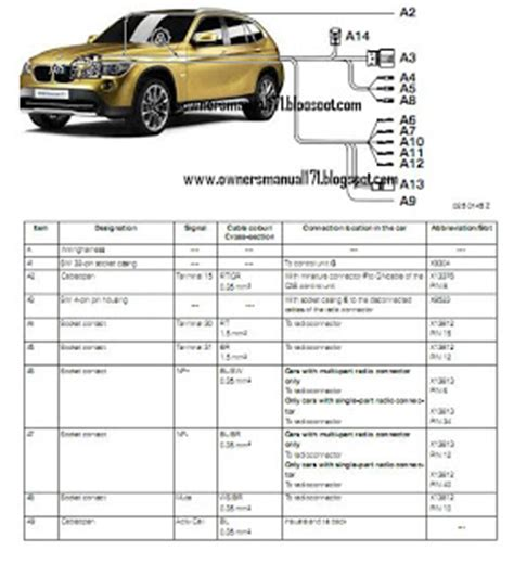 owners manual bmw x1 wiring diagram