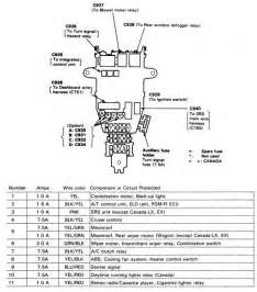 accord 91 fuse box diagram honda tech