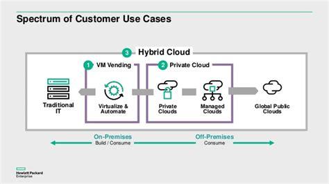 hpe multi cloud strategy
