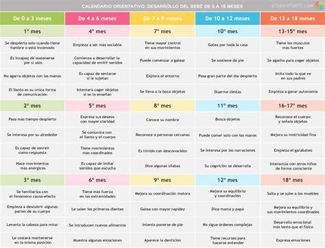 Calendario Para Bebes Calendario Orientativo El Desarrollo Beb 233 Desde Que