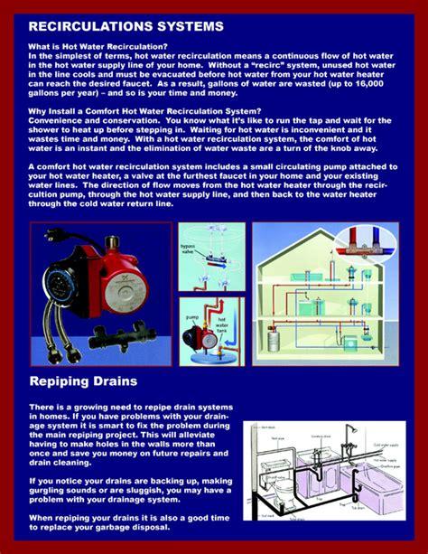 Kitec Plumbing Recall by Kitec Plumbing Kitec Reward Points Forms