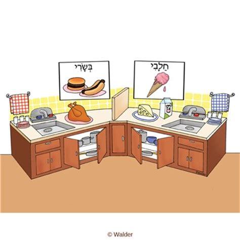 kosher kitchen | walder education