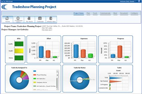 Sharepoint Project Portfolio Dashboard Google Search Project Dashboard Pinterest Project Sharepoint Dashboard Templates