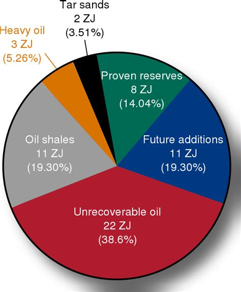 jobs at pattern energy file remaining oil svg wikimedia commons