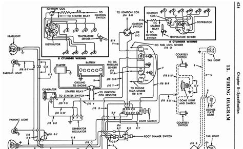 wiring diagram for 1956 ford headlight switch readingrat net