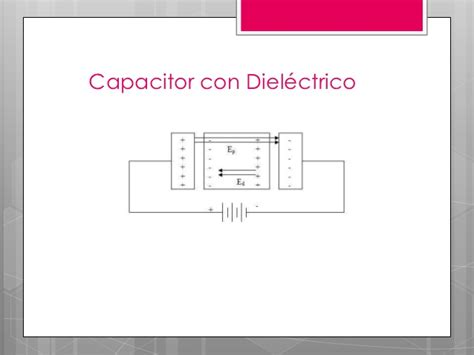 condensador esferico con dos dielectricos capacitor esferico con dielectrico 28 images teor 237 a molecular de las cargas inducidas
