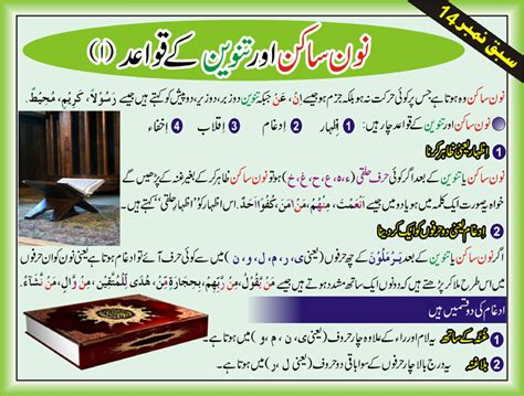 Explanation Letter Meaning In Urdu Learn Quran With Tajweed With Best Guidance For