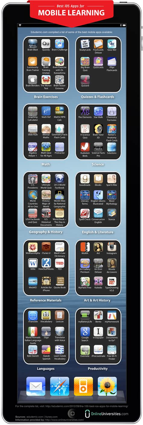 best ios apps the 88 best ios apps for mobile learning edudemic