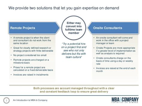 Strategy Mba Remote by Mba Company Expertise On Demand