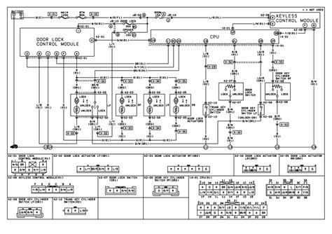 repair guides power door locks  power door lock system wiring diagram autozonecom