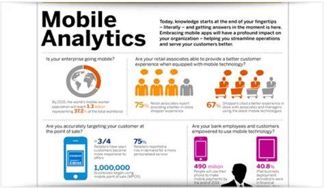 mobile web analytics web analytics emerging analytics