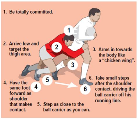 six essential tips for tackling low | rugby coach weekly