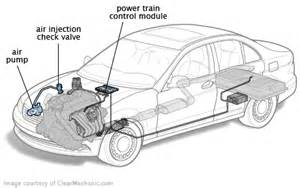 Exhaust System Emission Secondary Air Injection System