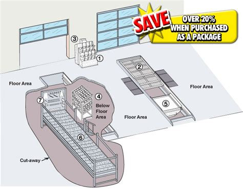 Horseshoe Pit Dimensions Backyard Tss Oil Change Equipment And Signs