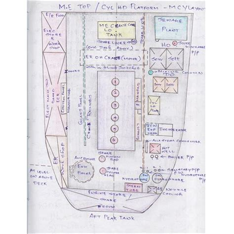 engi layout a strategy the engine room drawing layout of top platform in ship s