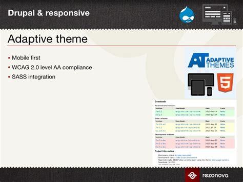 drupal theme integration drupal responsive