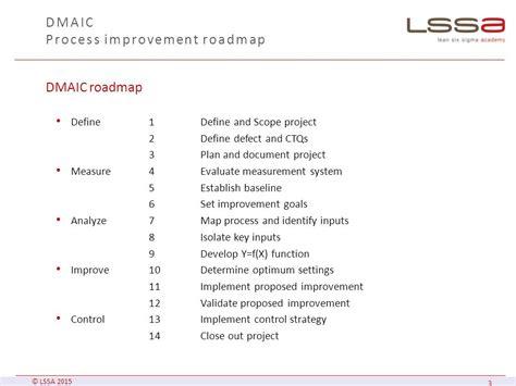 Practical Assessment Project Template Ppt Video Online Download Process Improvement Roadmap Template
