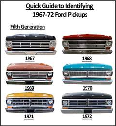 the time period between 1967 and 1972 was the height of