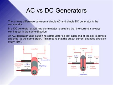 induction generator ac or dc 3 3 1 generators