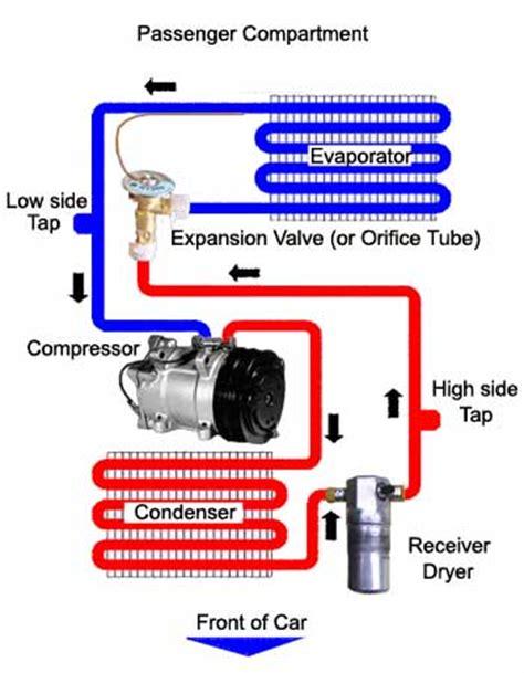 automotive air conditioning systems | carparts.com