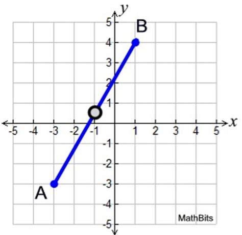 midpoint of segment mathbitsnotebook(geo ccss math)