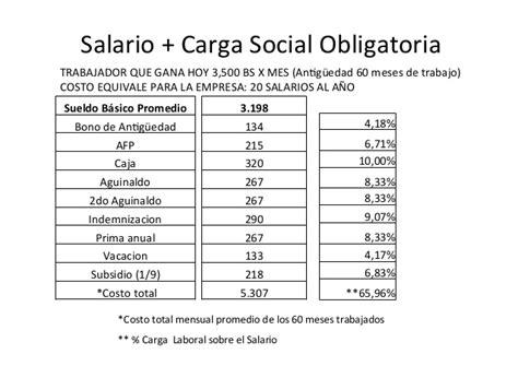 Cual Es El Sueldo Y El Salario Promedio De Un Trabajador | cual es el sueldo y el salario promedio de un trabajador