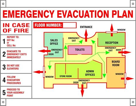 Supersound Security Johannesburg South Africa Emergency Evacuation Plan Route Signs Emergency Evacuation Plan Template