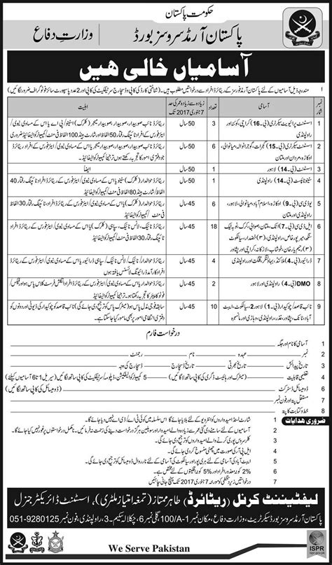 ispr pakistan jobs 2015 pak army latest for security supervisor ispr jobs in pakistan armed services board punjab sindh
