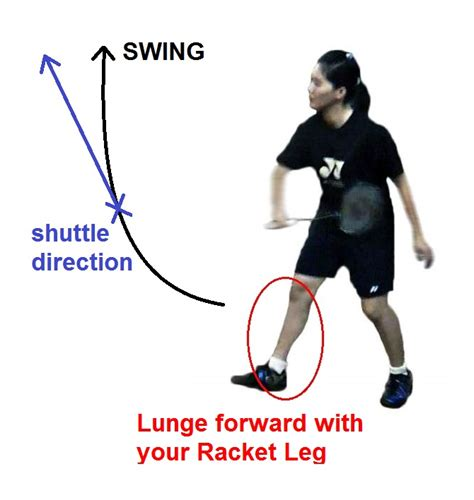 Badminton Underarm Clear Step By Step Tutorial For Beginners