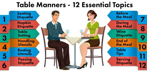 Dining Table Manners And Etiquettes 12 Essential Steps To Mastering Table Manners