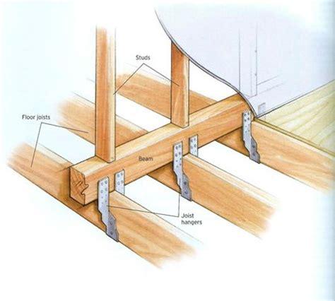 ceiling joist hangers https www handymanclub projects articletype