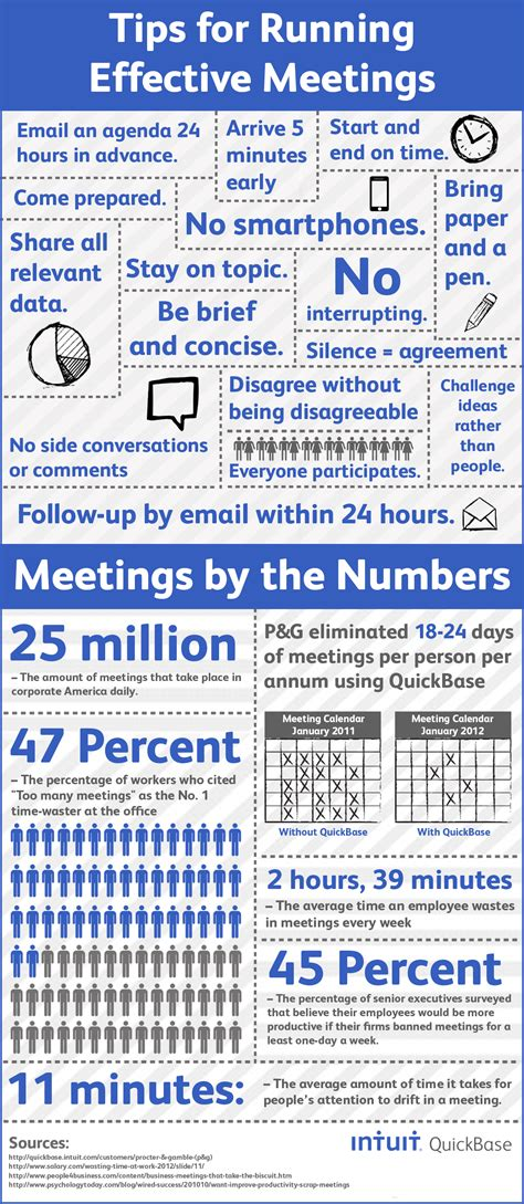 top 5 tips for working out with no time to be found tips for running effective meetings infographic the