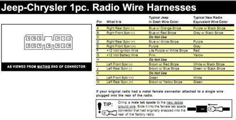 1995 jeep grand stereo wiring diagram fuse box