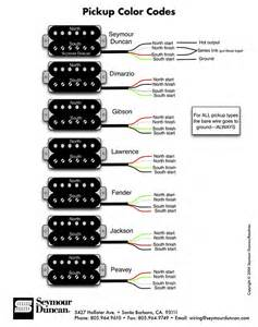 humbucker wire color translation seymour duncan