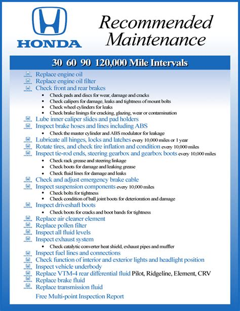 Honda Odyssey Maintenance Schedule by Auto Maintenance Manchester Grappone Honda