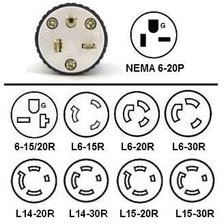 nema 6 20r wiring l6 20r wiring diagram apoint co