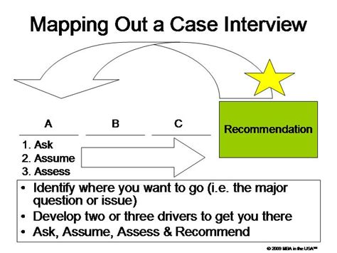 how to ace your case study interview by thinking aloud how to ace your case interview ivy city tribune