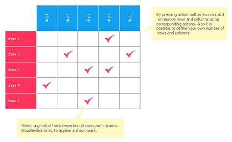 flow schedule template deployment chart template flow chart creator create