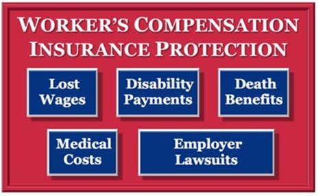 Wcab Number Search Worker S Compensation Insurance A Basic Understanding Business Economics A