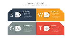 swott template swot analysis template deck slidemodel